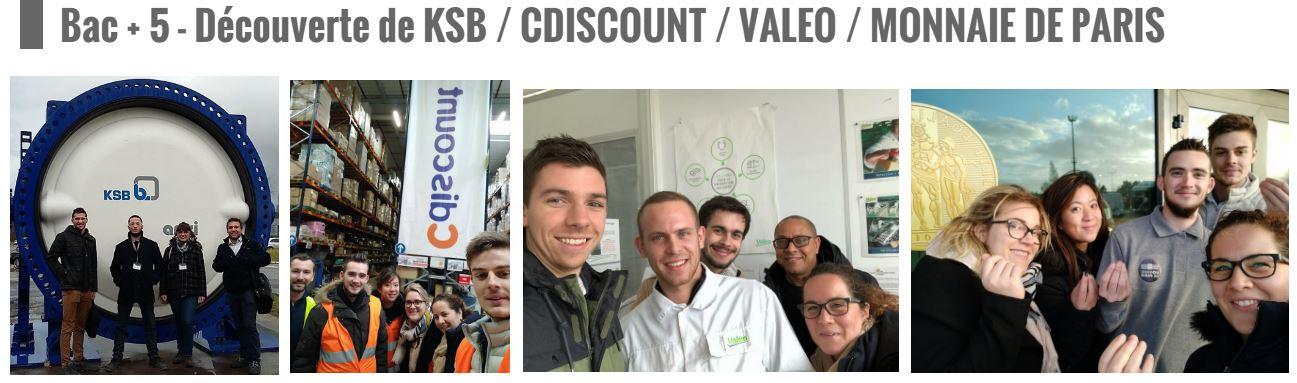 Visites de KSB, CDISCOUNT, VALEO, MONNAIE DE PARIS