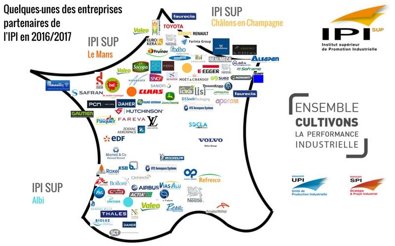 Les entreprises industrielles partenaires de l'IPI