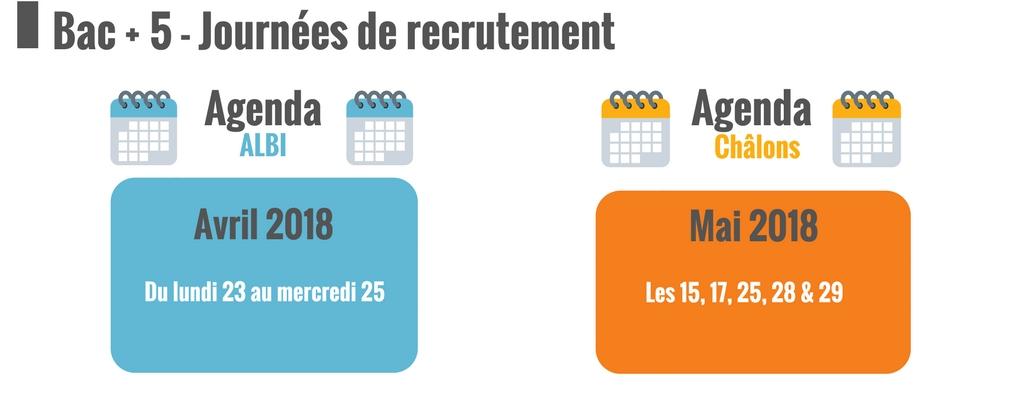 Les dates de  recrutements Bac + 5 à l'IPI