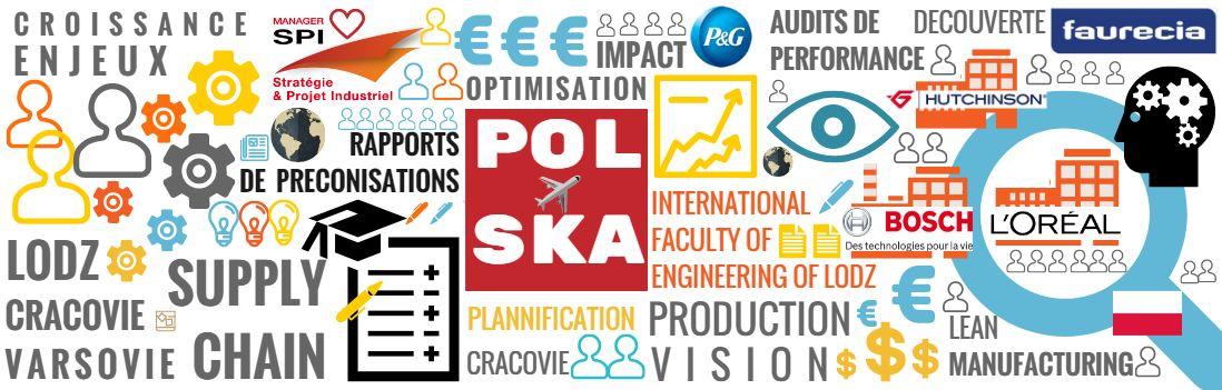 IPI, les bacs +5 en séminaire en Pologne