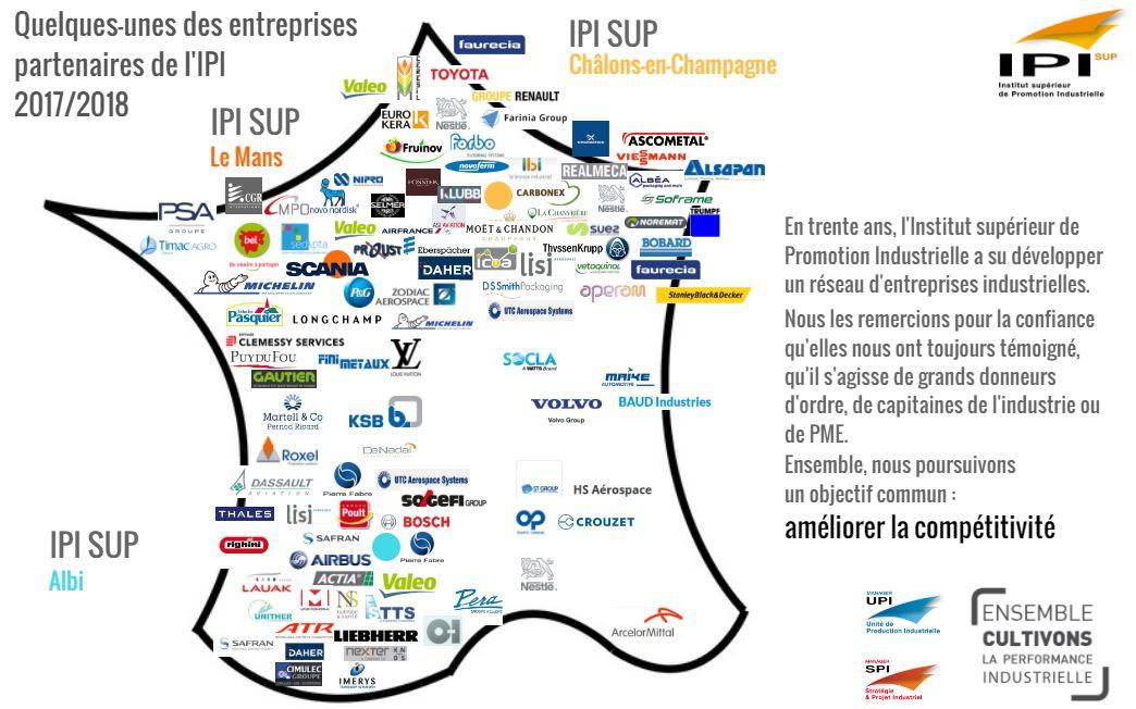 Notre réseau d'entreprises partenaires IPI