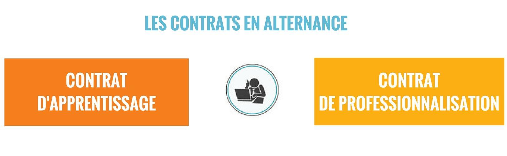 Les contrats d'alternance, apprentissage et professionnalisation
