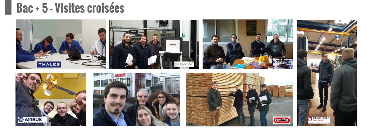 Visites de Thales, Airbus, Righini, Bosch